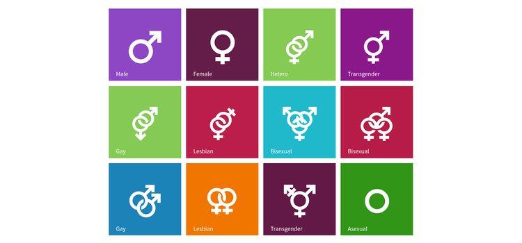 Símbolos de los distintos tipos de sexualidades